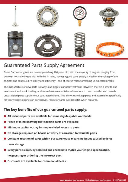 Download Parts Supply Agreement PDF